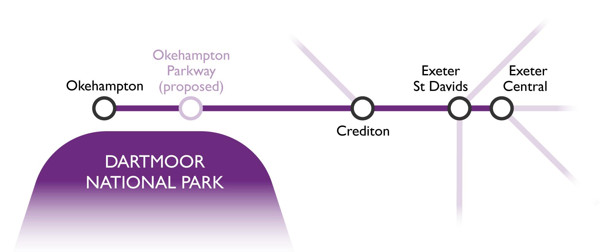 Dartmoor Line basic map of Okehampton to Exeter route