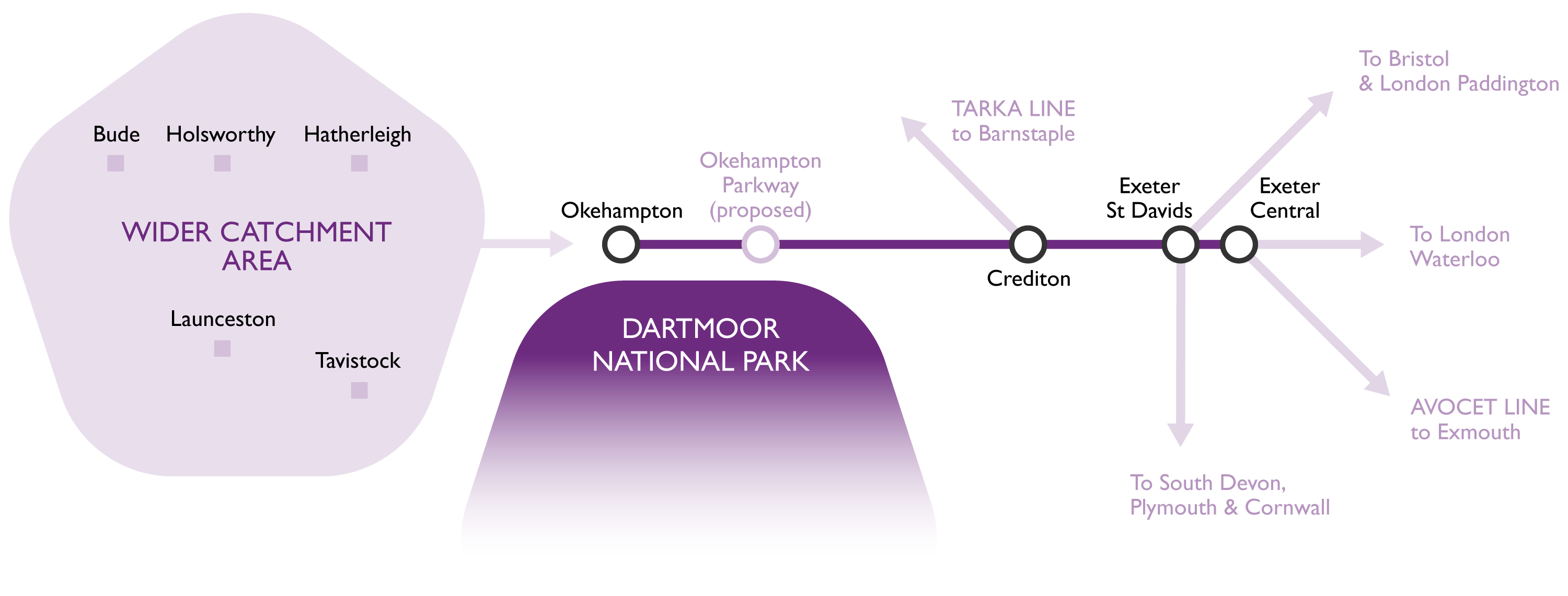 Dartmoor Line full map of Okehampton to Exeter route plus wider catchment and onward connections